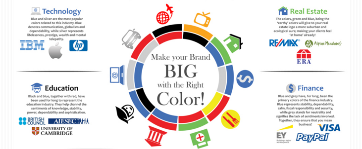 Quick Thoughts: Do You Know Your Industry Colors?